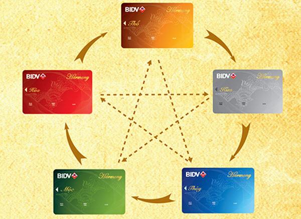 Cách sử dụng thẻ tín dụng BIDV